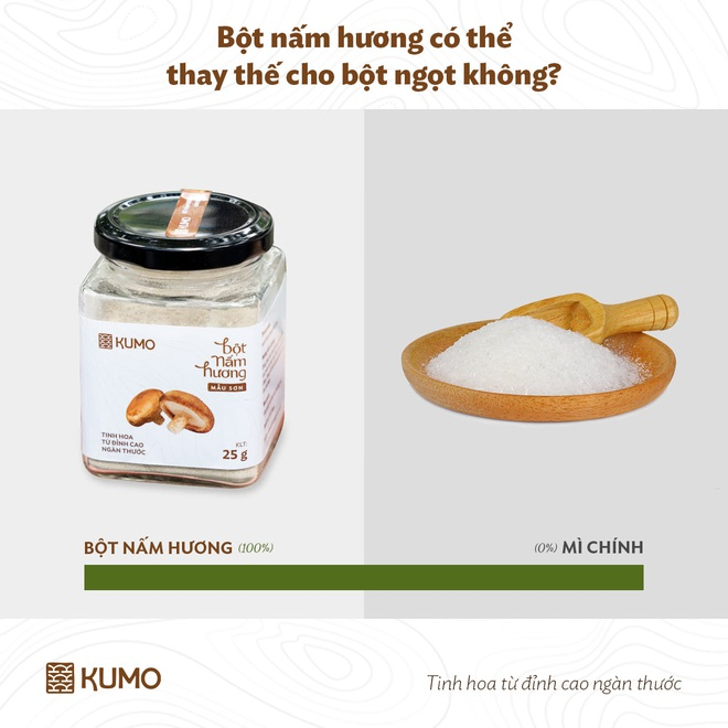Những điều có thể bạn chưa biết về bột nấm hương - ảnh 1
