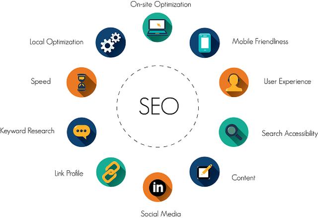 SEO Website – Xu hướng Marketing bền vững, hiệu quả thời kỳ 4.0