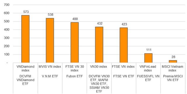VNDIRECT dự báo HOSE sẽ loại CTD và TCM khỏi chỉ số VNDiamond - ảnh 1