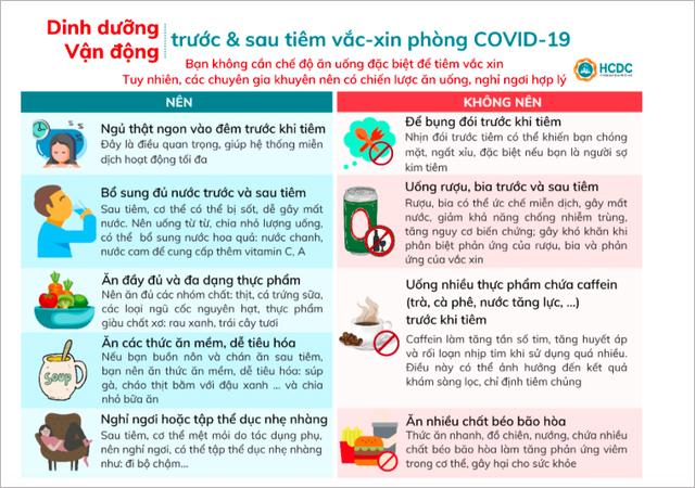 Bí quyết dinh dưỡng cho người trước và sau tiêm vaccine Covid-19 - ảnh 1