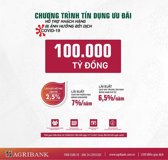 Agribank ủng hộ 52,5 tỷ đồng các tỉnh, thành phố phía Nam phòng chống dịch Covid-19 - ảnh 1
