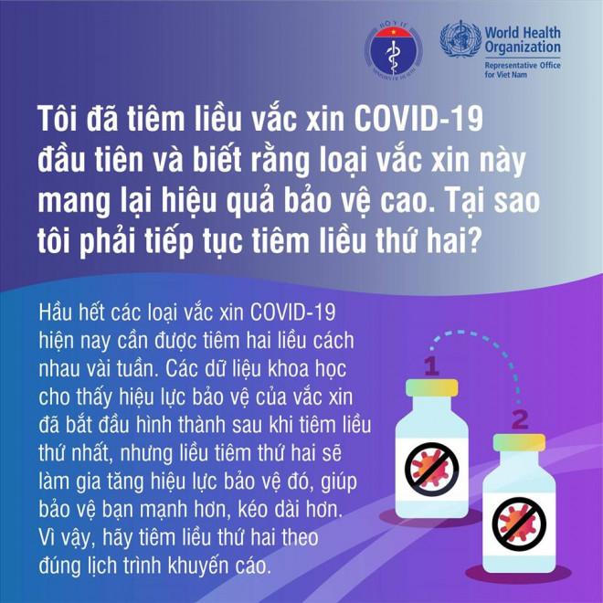 Mũi 2 vắc-xin COVID-19 có thể tiêm chậm bao lâu so với khuyến cáo?