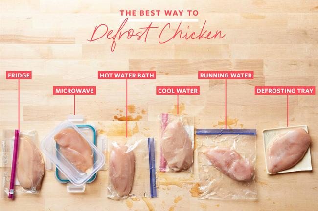 Thử hẳn 6 cách rã đông thịt gà và đâu là cách tốt nhất?
