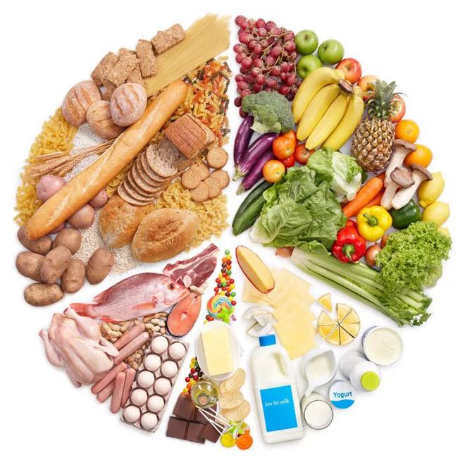 Ăn đúng + đủ = Bí kíp dinh dưỡng đặc biệt giúp trẻ tăng chiều cao tối ưu