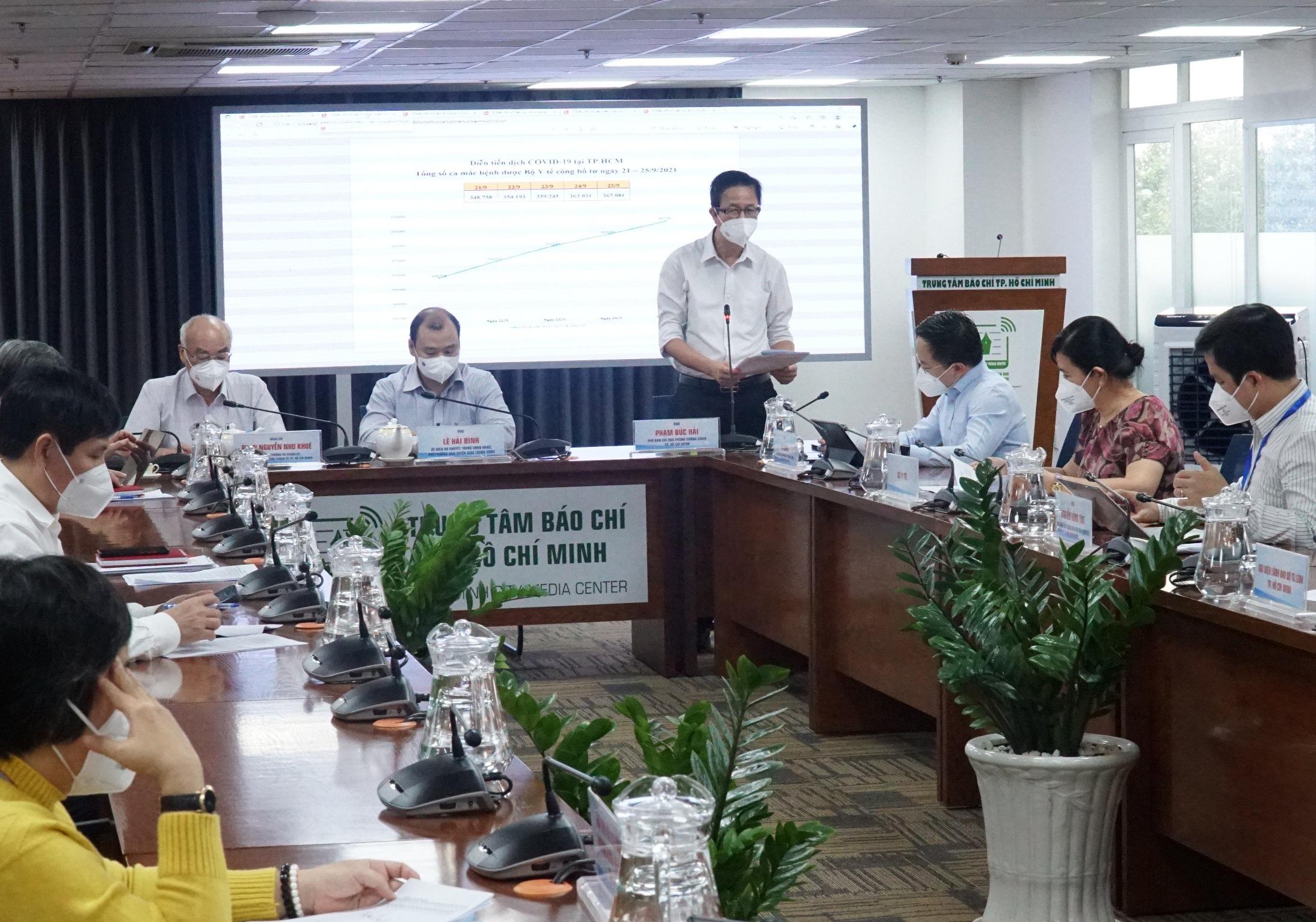 TPHCM có xu hướng giảm số ca nhiễm mới trong cộng đồng