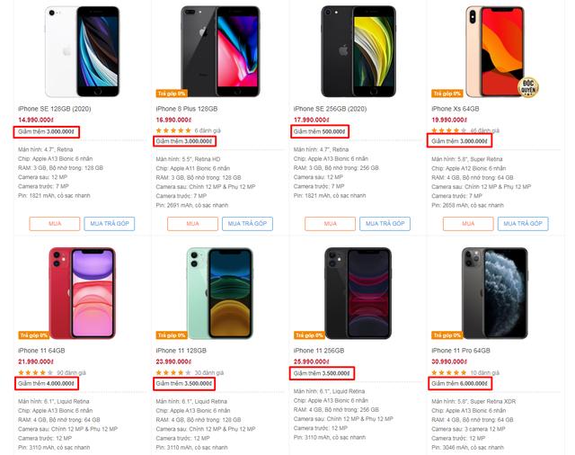 iPhone giảm giá