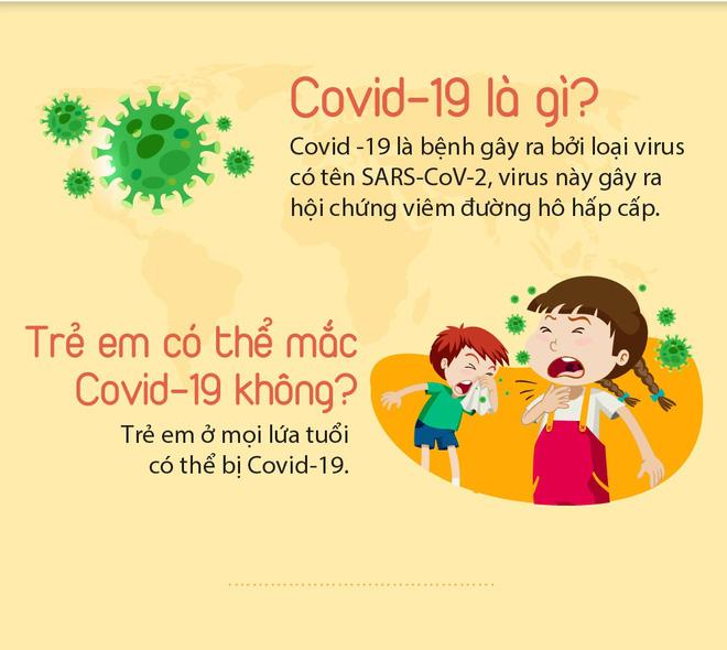 Những triệu chứng COVID-19 phổ biến thường gặp nhất ở trẻ em