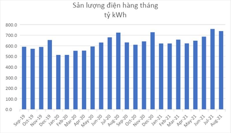Mất điện diện rộng ở Trung Quốc và một góc nhìn cho hệ thống điện Việt Nam - ảnh 1
