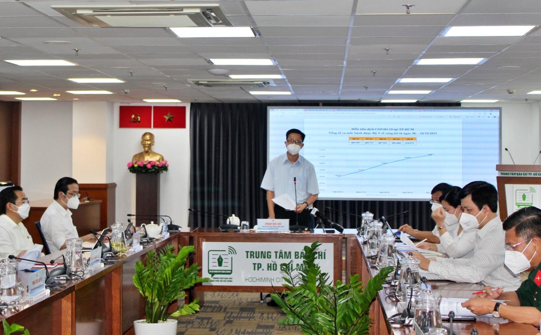 TPHCM: Đa số người dân đã thích ứng an toàn trong điều kiện bình thường mới - ảnh 1