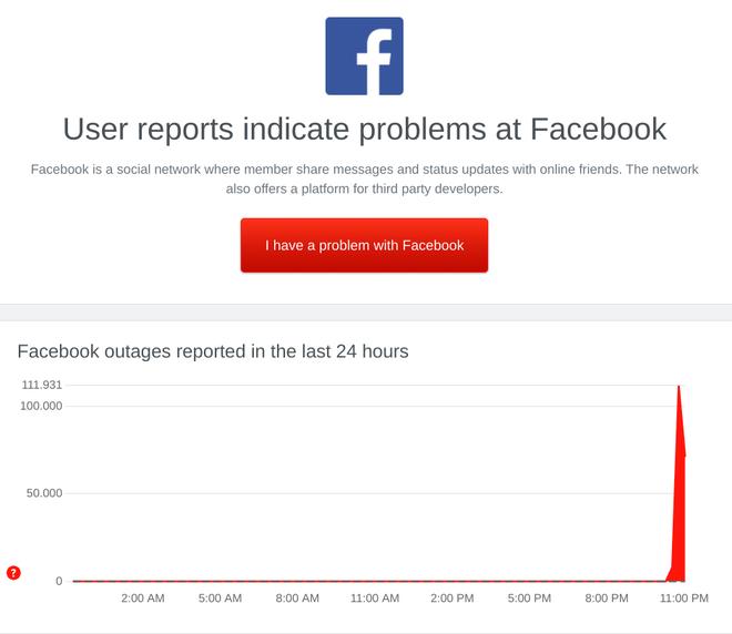 """Toàn bộ dịch vụ Facebook """"sập"""" tại Việt Nam và trên toàn cầu"""