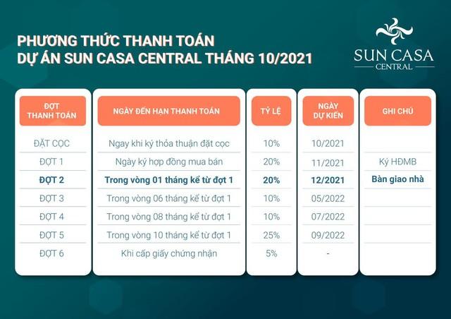 Sun Casa Central chinh phục khách hàng với chính sách thanh toán đột phá